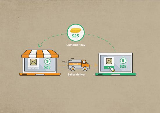 ecommerce-02web